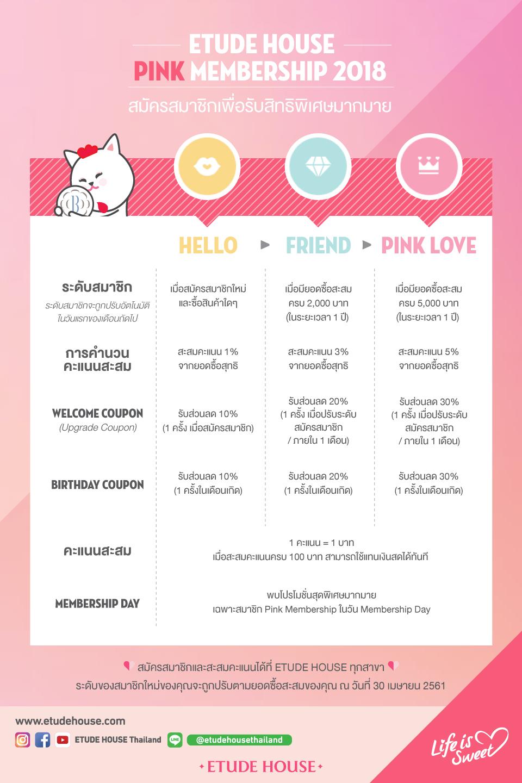 PINK-MEMBERSHIP-2018_1